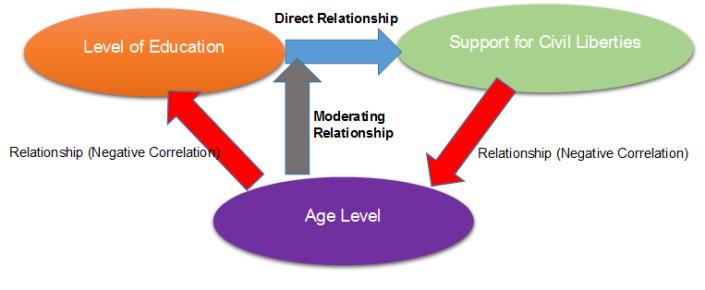relationshipdiagram